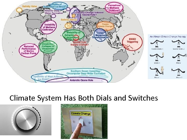 Climate System Has Both Dials and Switches