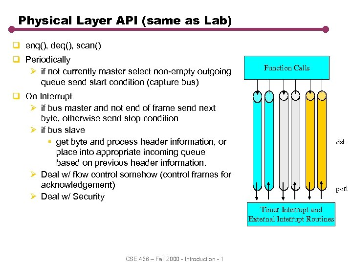 Physical Layer API (same as Lab) q enq(), deq(), scan() q Periodically Ø if