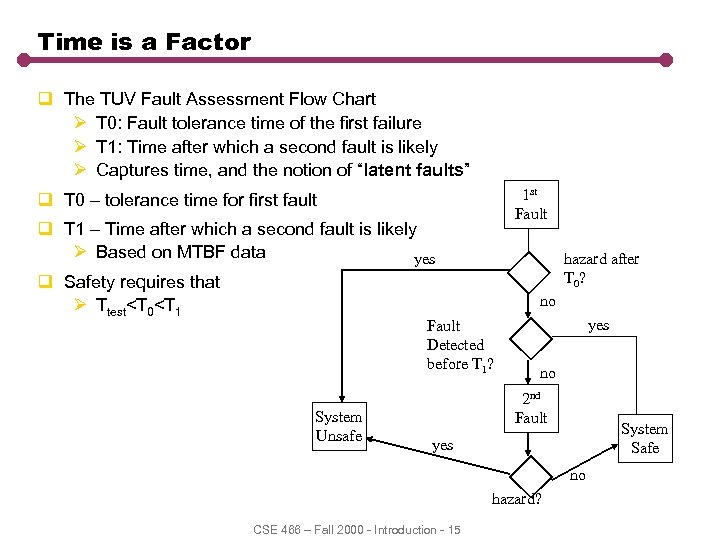 Time is a Factor q The TUV Fault Assessment Flow Chart Ø T 0: