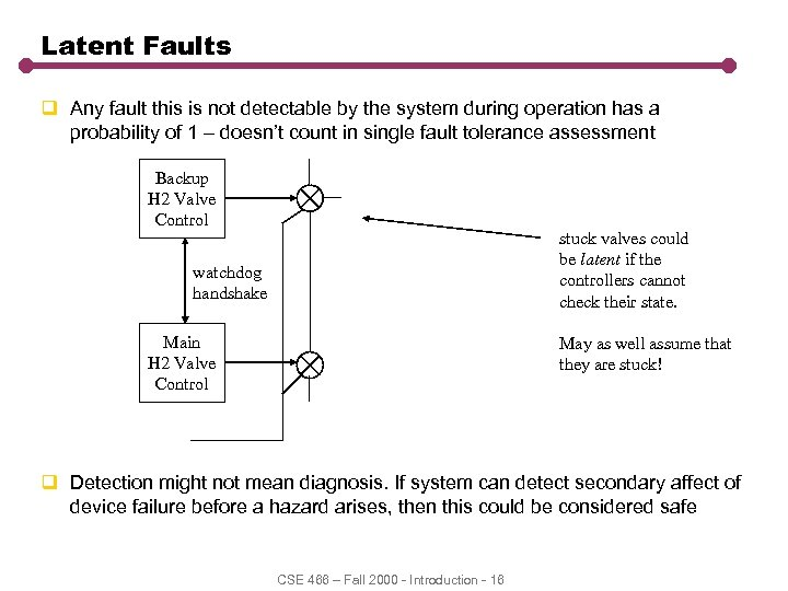 Latent Faults q Any fault this is not detectable by the system during operation