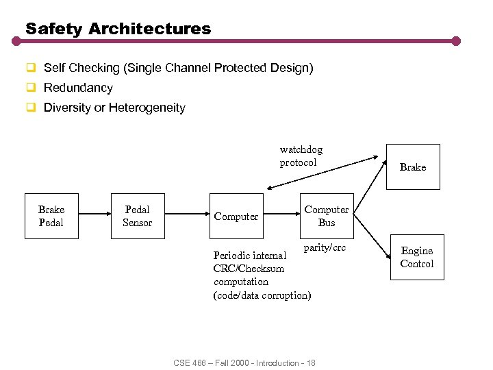 Safety Architectures q Self Checking (Single Channel Protected Design) q Redundancy q Diversity or