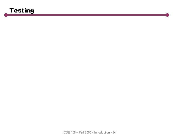 Testing CSE 466 – Fall 2000 - Introduction - 34