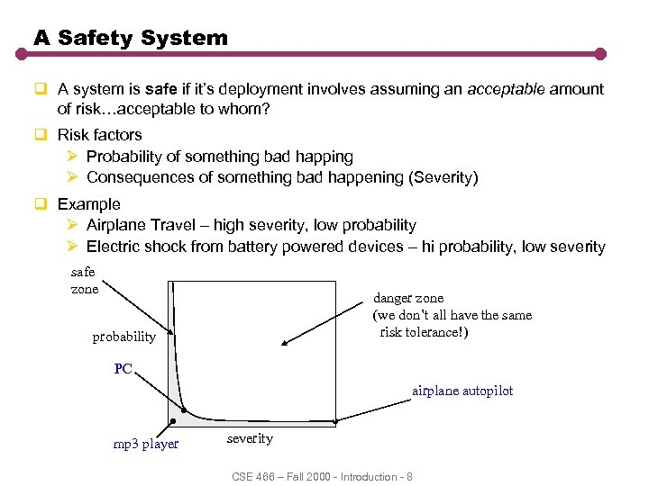 A Safety System q A system is safe if it's deployment involves assuming an