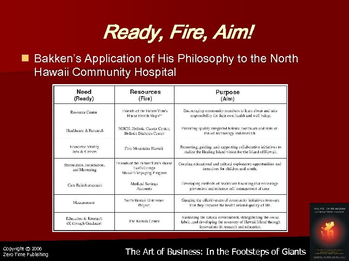 Ready, Fire, Aim! n Bakken's Application of His Philosophy to the North Hawaii Community