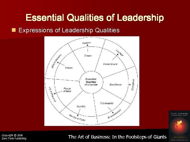 Essential Qualities of Leadership n Expressions of Leadership Qualities Copyright © 2006 Zero Time