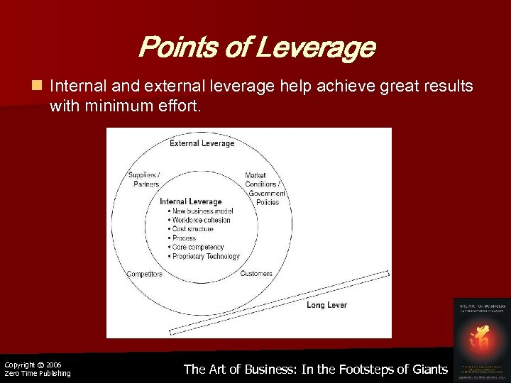 Points of Leverage n Internal and external leverage help achieve great results with minimum