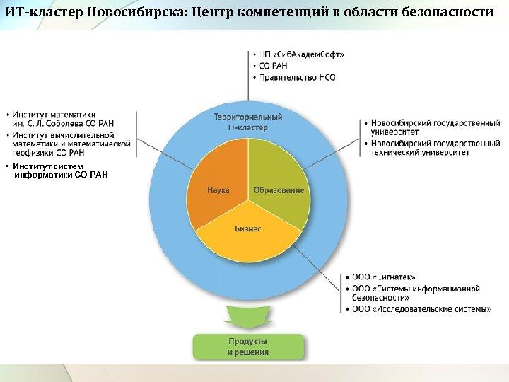 ИТ-кластер Новосибирска: Центр компетенций в области безопасности • Институт систем информатики СО РАН