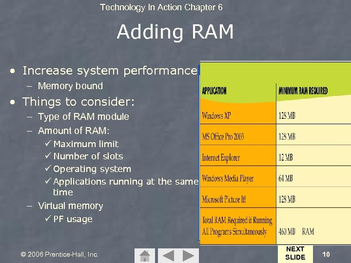 Technology In Action Chapter 6 Adding RAM • Increase system performance – Memory bound