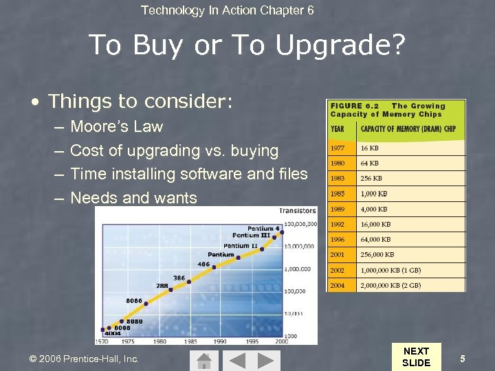 Technology In Action Chapter 6 To Buy or To Upgrade? • Things to consider: