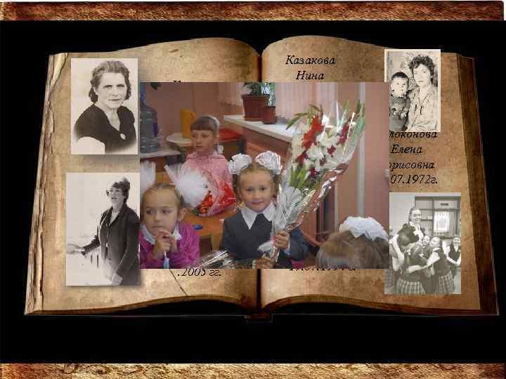 Казакова Тамара Тимофеевна 22. 191224. 10. 2004 гг. Белоконова Нина Дмитриевна 02. 03. 1937.