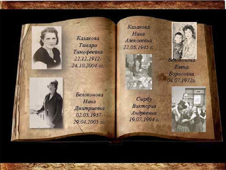 Казакова Тамара Тимофеевна 22. 191224. 10. 2004 гг. Белоконова Нина Дмитриевна 02. 03. 193729.