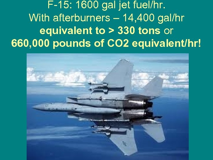 F-15: 1600 gal jet fuel/hr. With afterburners – 14, 400 gal/hr equivalent to >