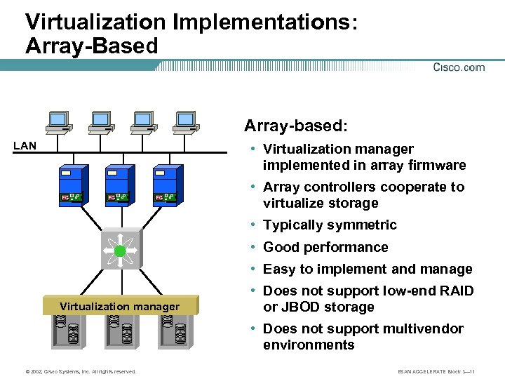 Virtualization Implementations: Array-Based Array-based: LAN • Virtualization manager implemented in array firmware FC FC