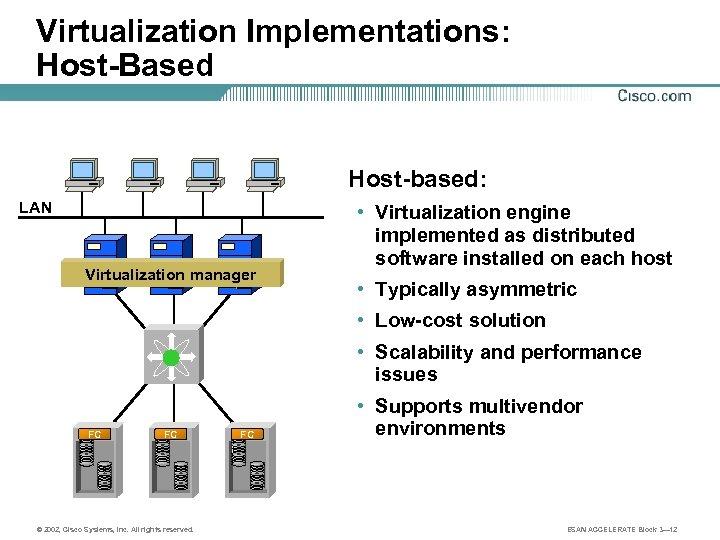 Virtualization Implementations: Host-Based Host-based: LAN Virtualization manager FC FC FC • Virtualization engine implemented