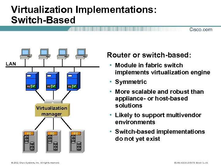 Virtualization Implementations: Switch-Based Router or switch-based: LAN • Module in fabric switch implements virtualization