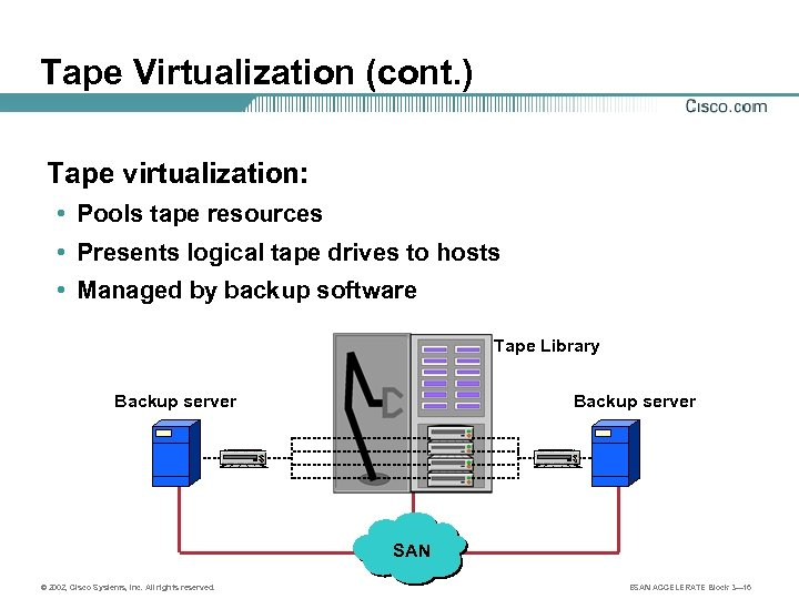 Tape Virtualization (cont. ) Tape virtualization: • Pools tape resources • Presents logical tape