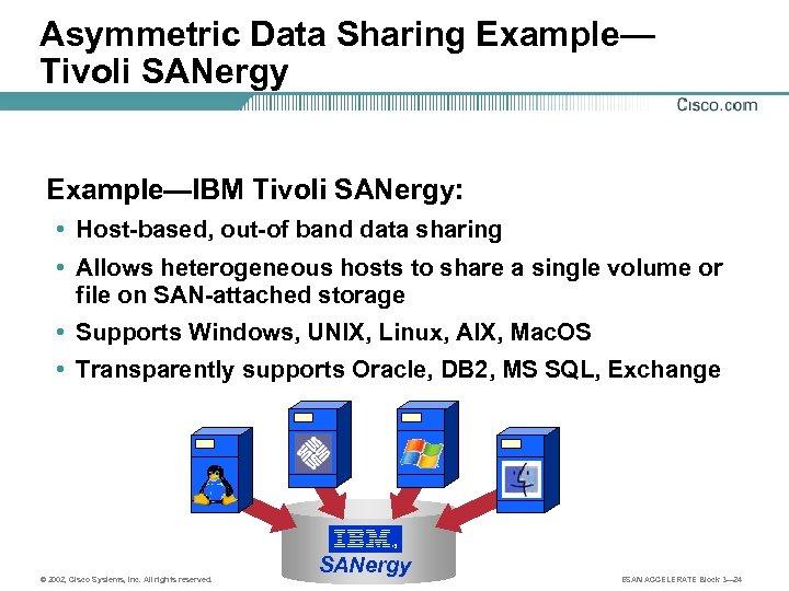 Asymmetric Data Sharing Example— Tivoli SANergy Example—IBM Tivoli SANergy: • Host-based, out-of band data