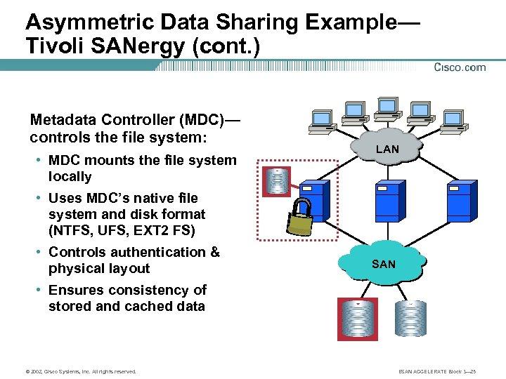 Asymmetric Data Sharing Example— Tivoli SANergy (cont. ) Metadata Controller (MDC)— controls the file
