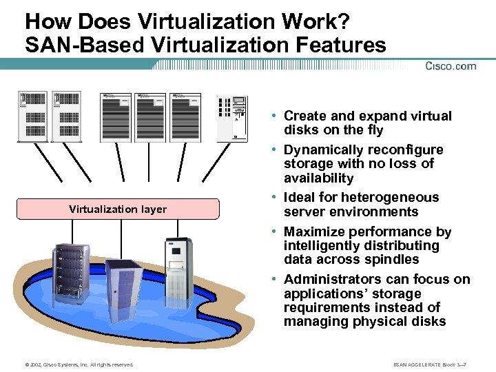 How Does Virtualization Work? SAN-Based Virtualization Features Virtualization layer © 2002, Cisco Systems, Inc.