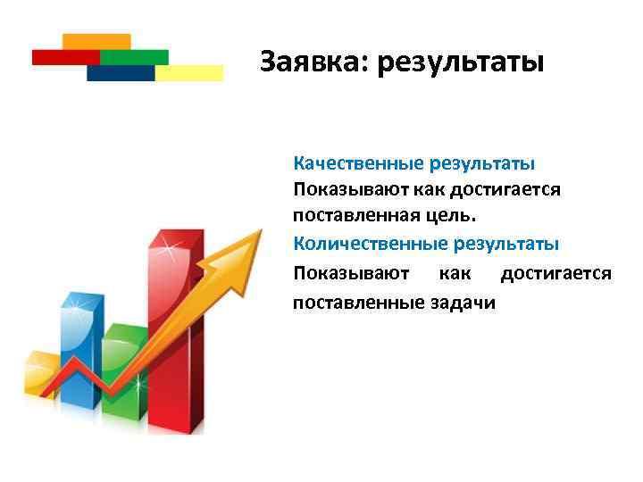Заявка: результаты Качественные результаты Показывают как достигается поставленная цель. Количественные результаты Показывают как достигается