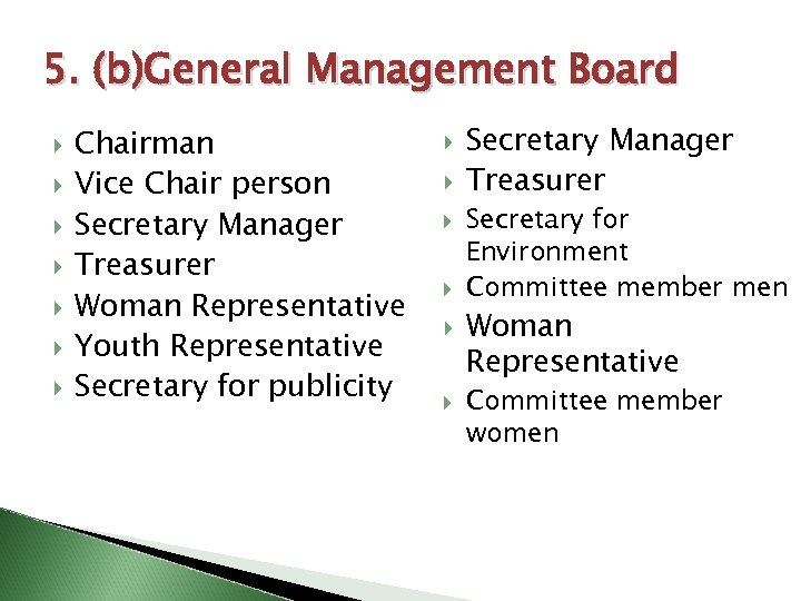 5. (b)General Management Board Chairman Vice Chair person Secretary Manager Treasurer Woman Representative Youth