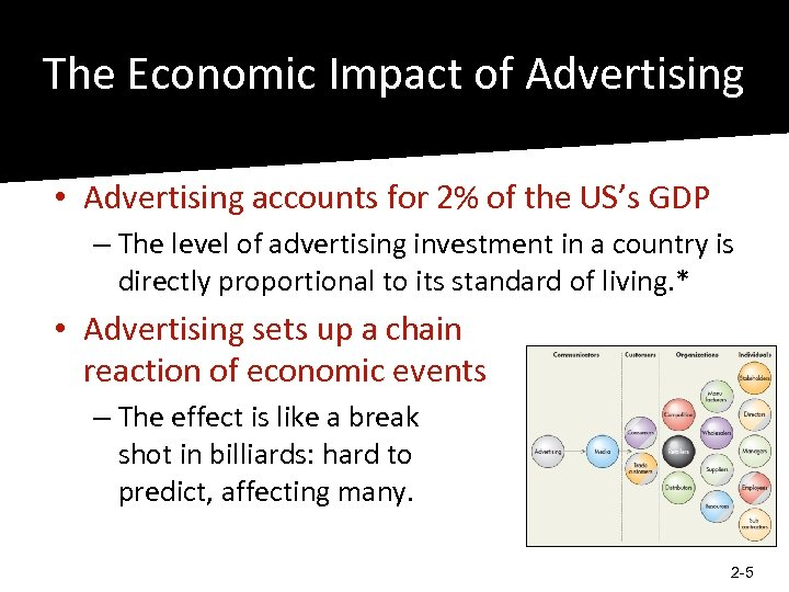 The Economic Impact of Advertising • Advertising accounts for 2% of the US's GDP