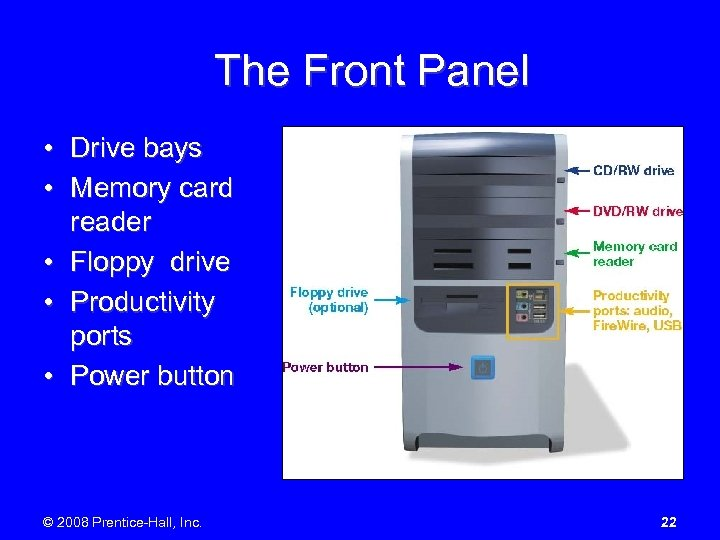 The Front Panel • Drive bays • Memory card reader • Floppy drive •