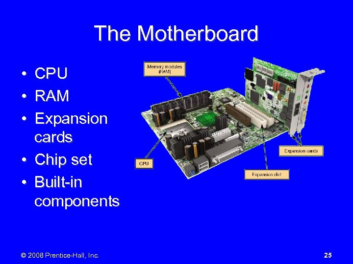 The Motherboard • • • CPU RAM Expansion cards • Chip set • Built-in