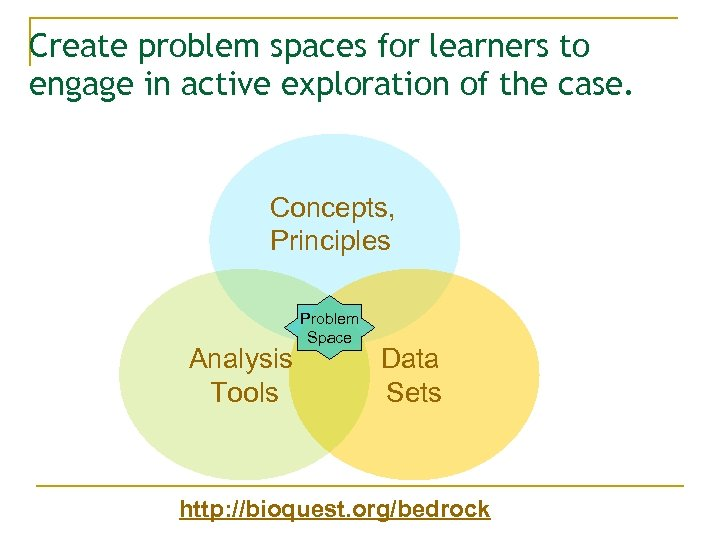 Create problem spaces for learners to engage in active exploration of the case. Concepts,