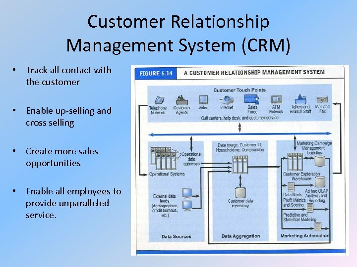Customer Relationship Management System (CRM) • Track all contact with the customer • Enable