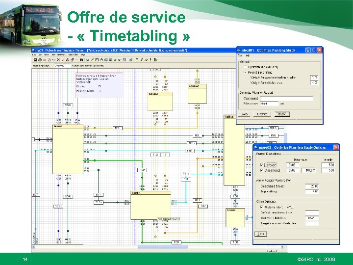Offre de service - « Timetabling » 14 ©GIRO inc. 2009