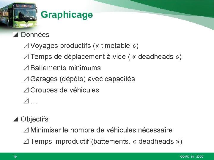 Graphicage Données Voyages productifs ( « timetable » ) Temps de déplacement à vide