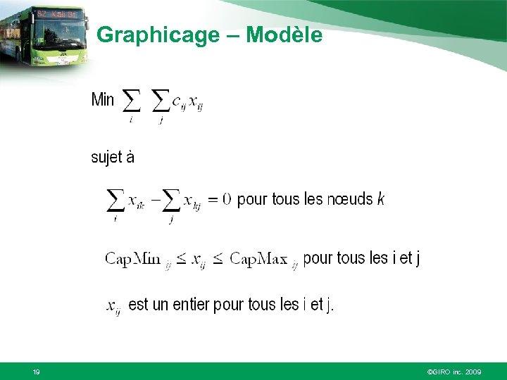 Graphicage – Modèle 19 ©GIRO inc. 2009