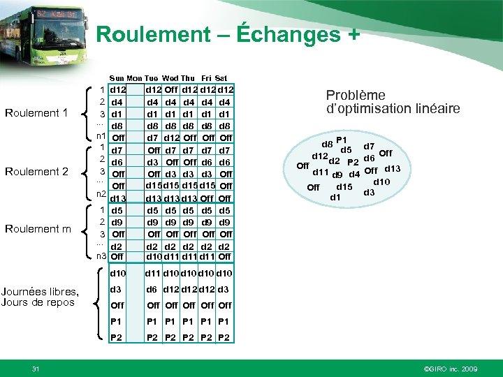 Roulement – Échanges + Sun Mon Tue Wed Thu Fri Sat 1 2 3.