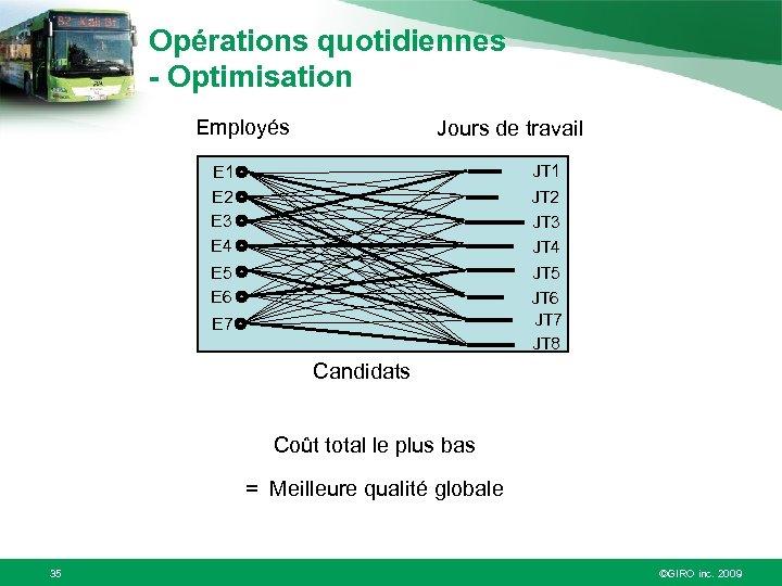 Opérations quotidiennes - Optimisation Employés Jours de travail JT 1 JT 2 JT 3
