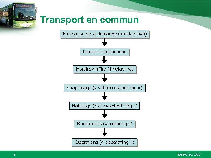 Transport en commun Estimation de la demande (matrice O-D) Lignes et fréquences Horaire-maître (timetabling)