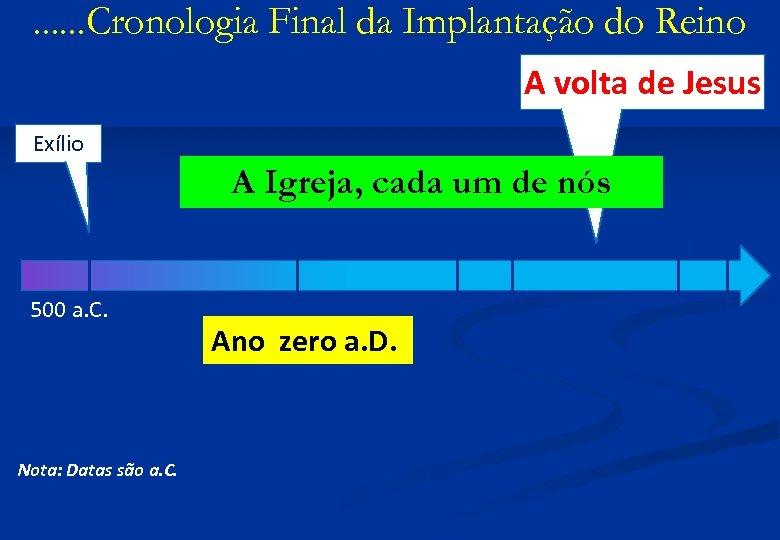 . . . Cronologia Final da Implantação do Reino A volta de Jesus Exílio