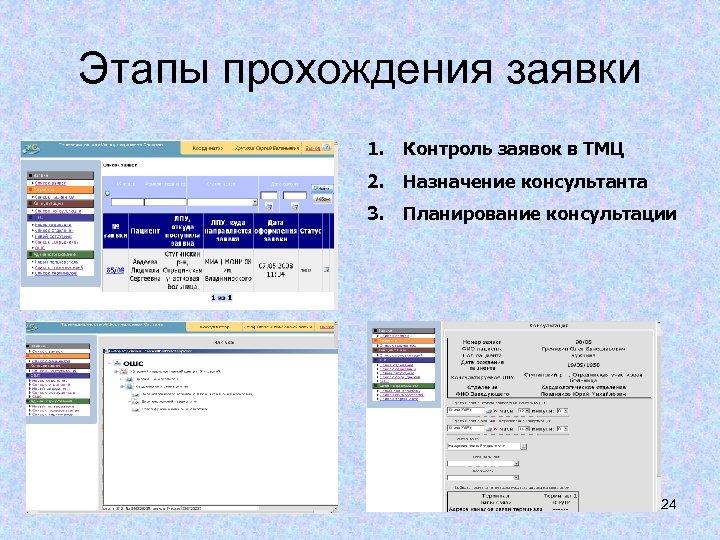 Этапы прохождения заявки 1. Контроль заявок в ТМЦ 2. Назначение консультанта 3. Планирование консультации
