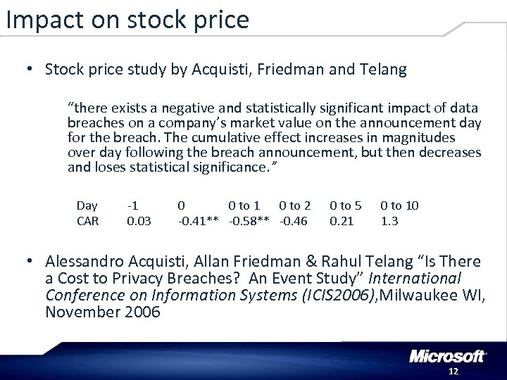"""Impact on stock price • Stock price study by Acquisti, Friedman and Telang """"there"""