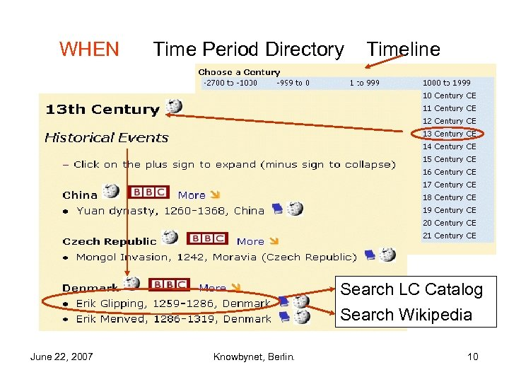 WHEN Time Period Directory Timeline Search LC Catalog Search Wikipedia June 22, 2007 Knowbynet,