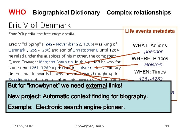 "WHO Biographical Dictionary Complex relationships Life events metadata But for ""knowbynet"" we need external"