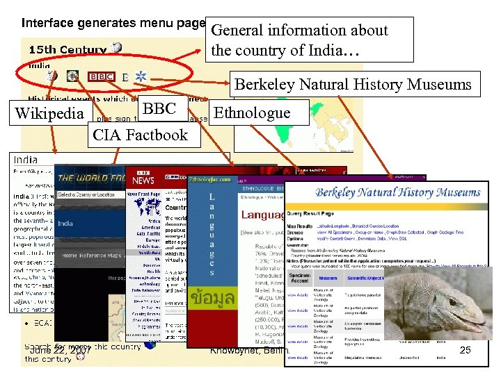 Interface generates menu page General information about the country of India… Berkeley Natural History