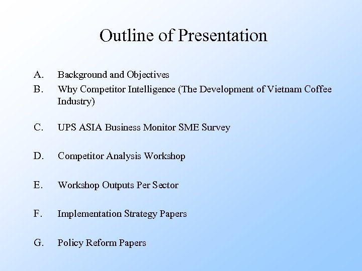 Outline of Presentation A. B. Background and Objectives Why Competitor Intelligence (The Development of