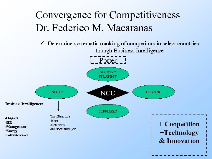Convergence for Competitiveness Dr. Federico M. Macaranas ü Determine systematic tracking of competitors in