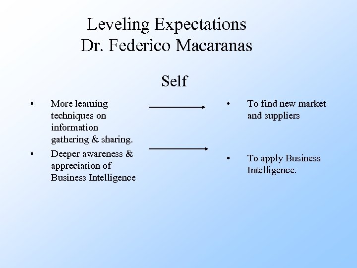 Leveling Expectations Dr. Federico Macaranas Self • • More learning techniques on information gathering