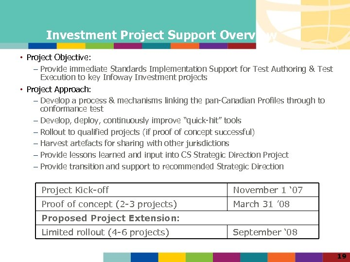 Investment Project Support Overview • Project Objective: – Provide immediate Standards Implementation Support for