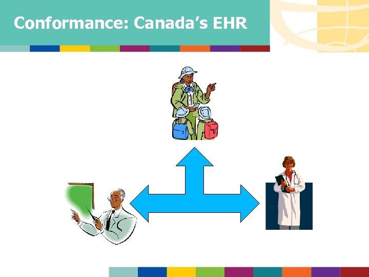 Conformance: Canada's EHR
