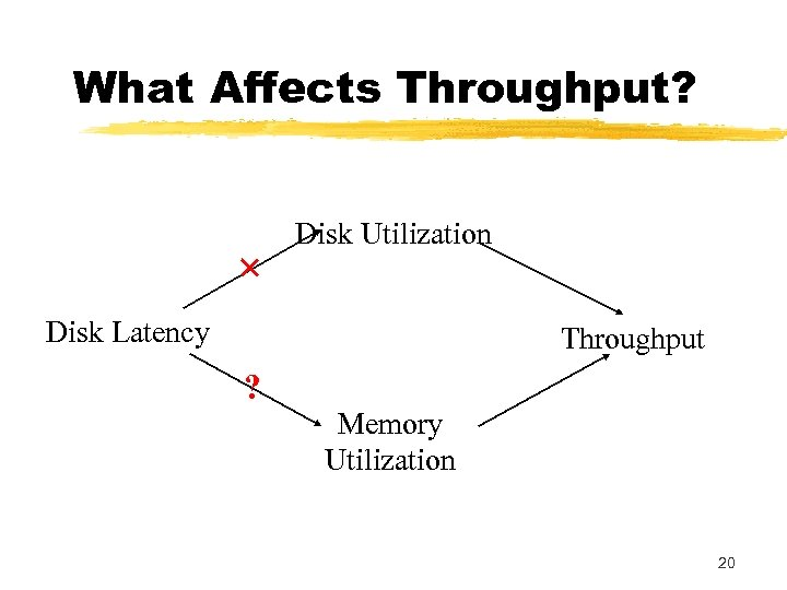 What Affects Throughput? × Disk Utilization Disk Latency Throughput ? Memory Utilization 20