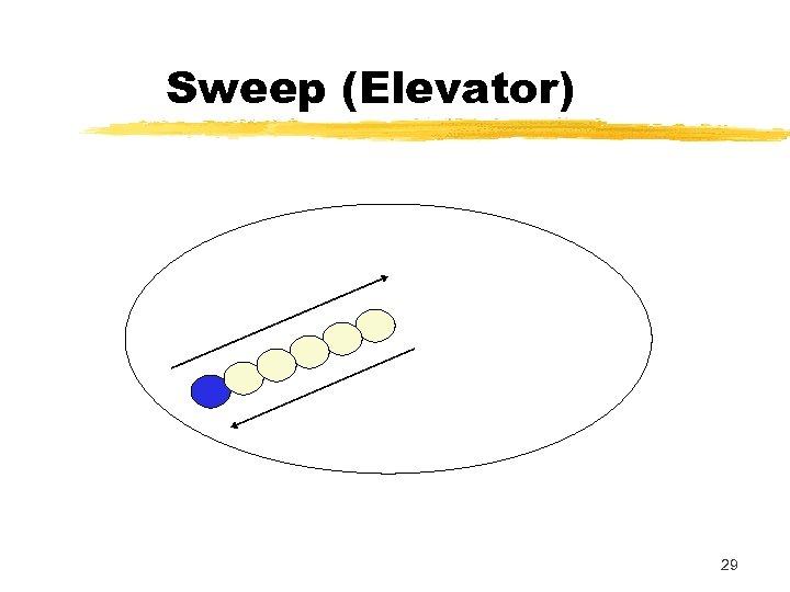 Sweep (Elevator) 29