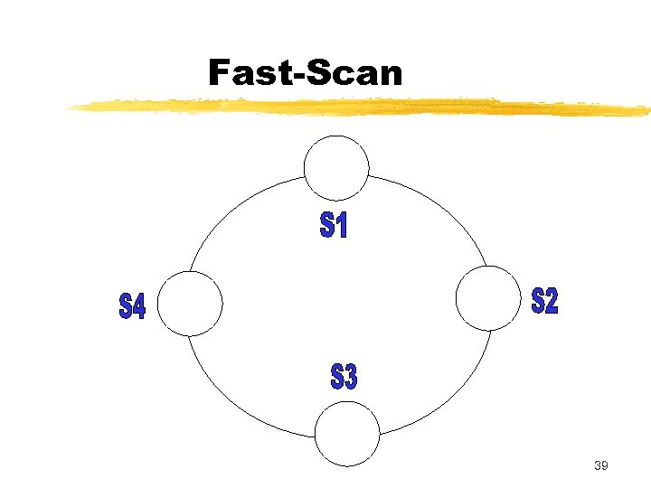 Fast-Scan 39